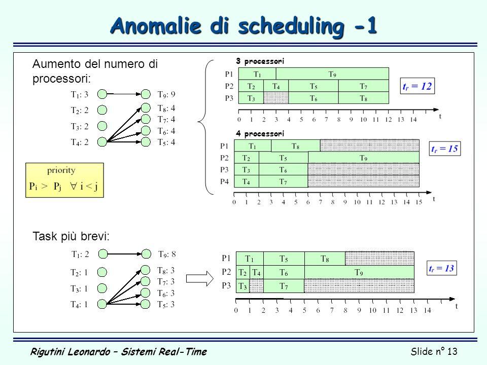 Anomalie di scheduling -1