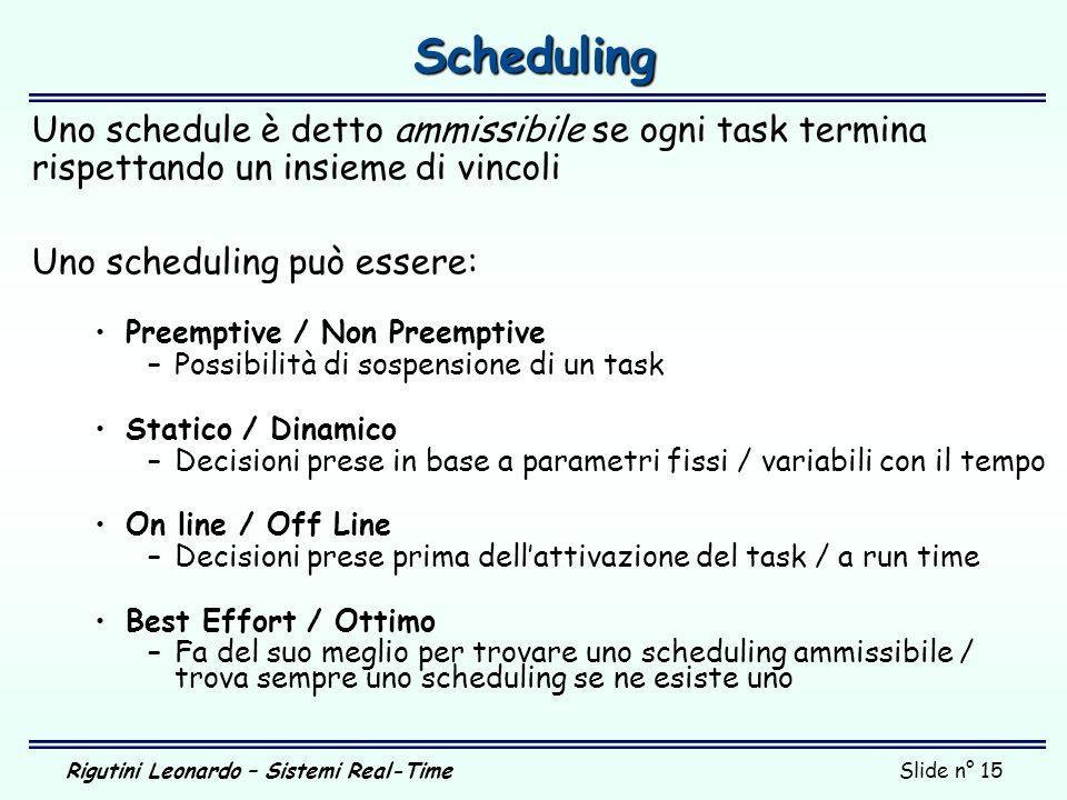 SchedulingUno schedule è detto ammissibile se ogni task termina rispettando un insieme di vincoli. Uno scheduling può essere: