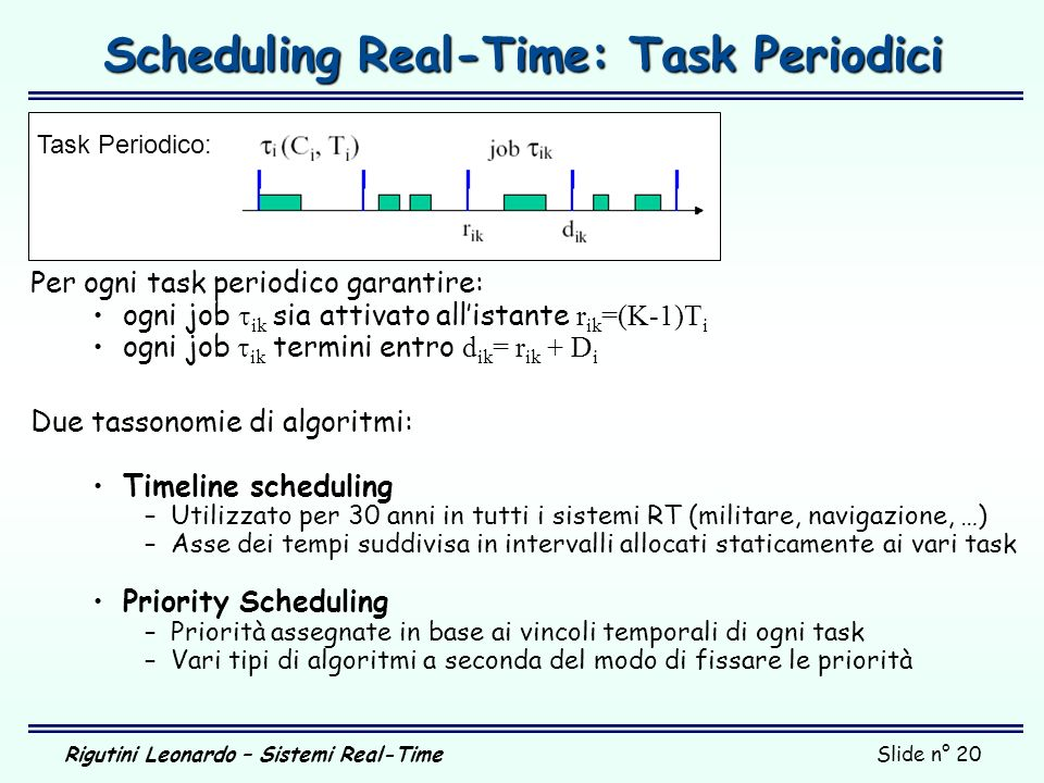 Scheduling Real-Time: Task Periodici