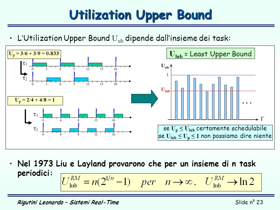 Utilization Upper Bound