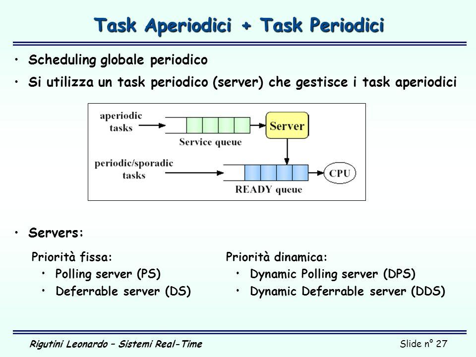 Task Aperiodici + Task Periodici