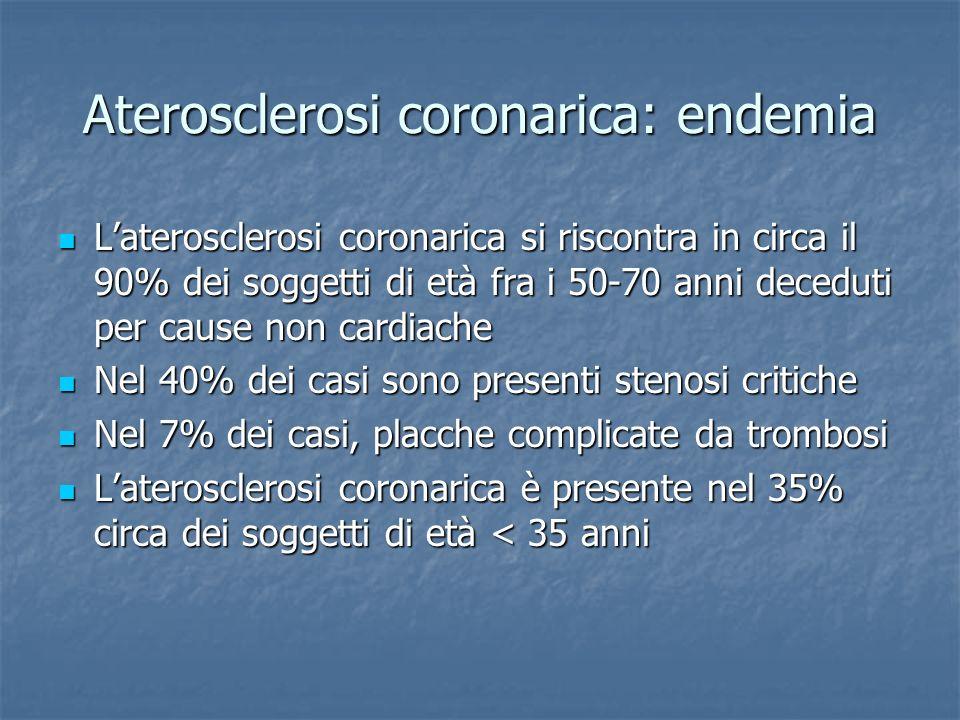 Aterosclerosi coronarica: endemia