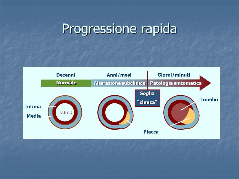 Alterazione subclinica Patologia sintomatica