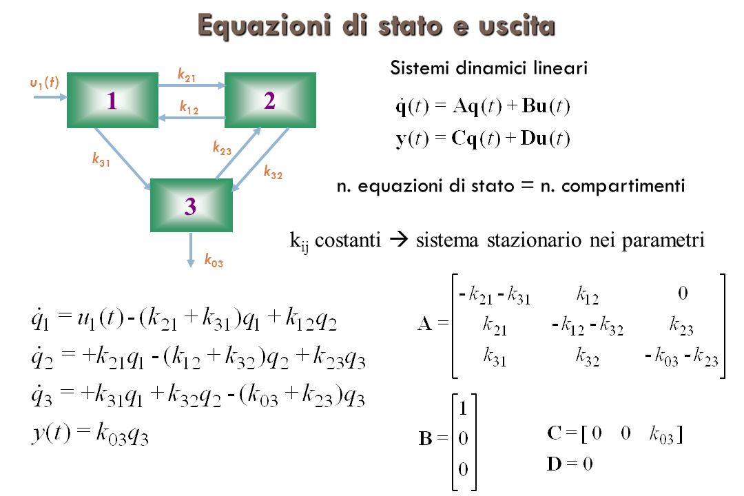 Equazioni di stato e uscita