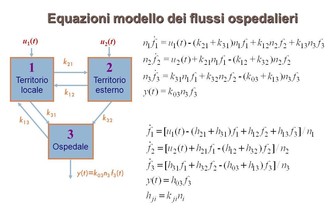 Equazioni modello dei flussi ospedalieri