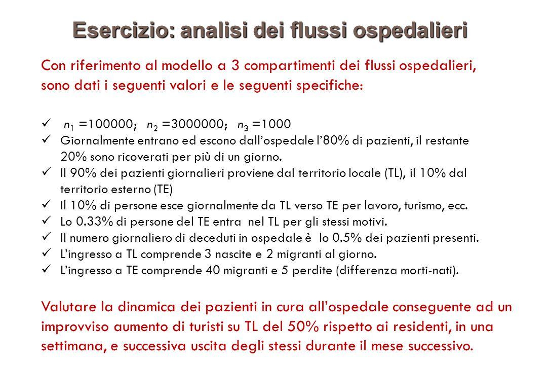 Esercizio: analisi dei flussi ospedalieri