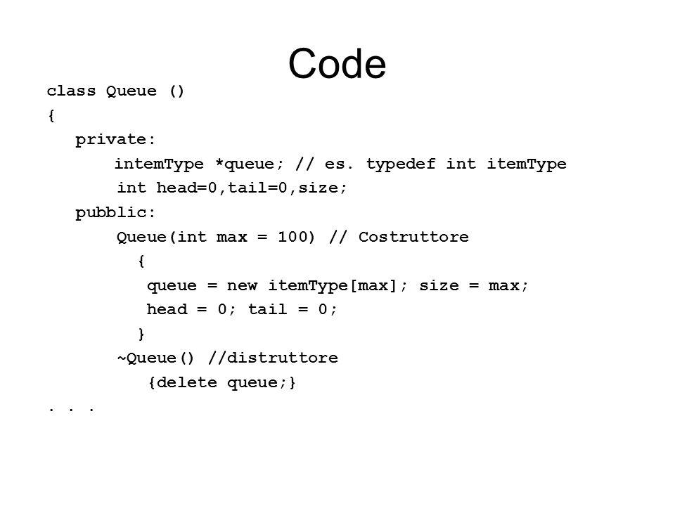 Code class Queue () { private: