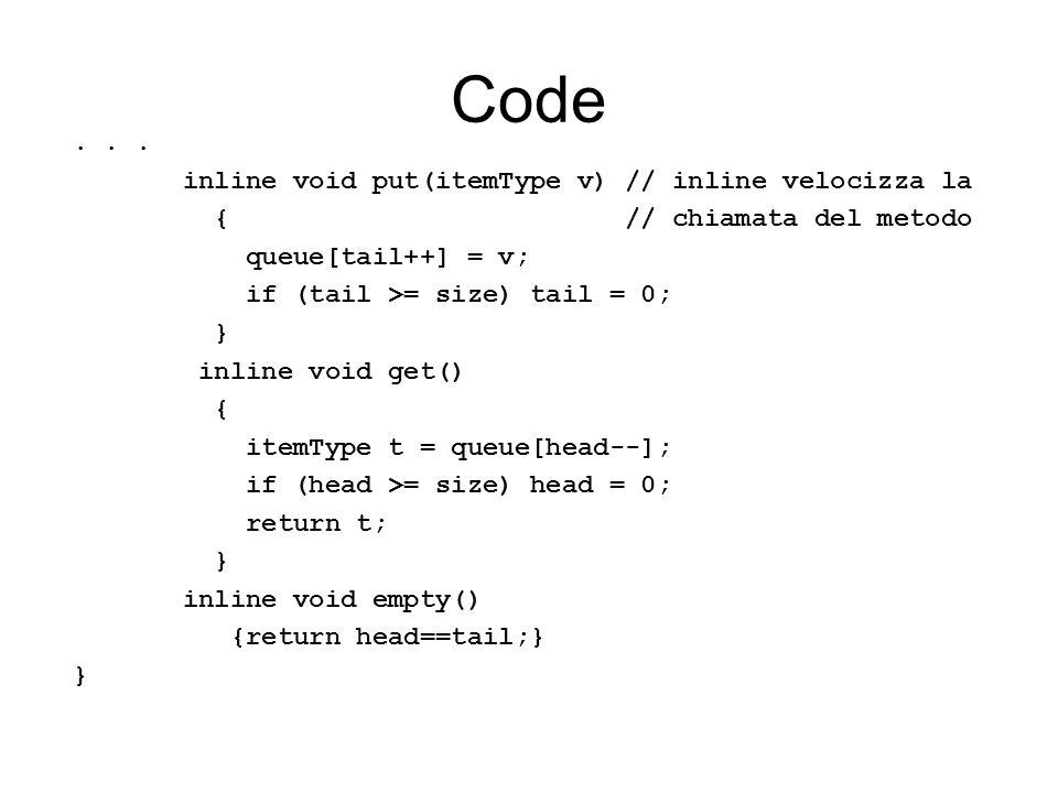 Code . . . inline void put(itemType v) // inline velocizza la