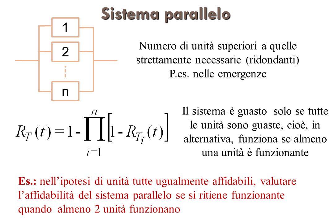 Sistema parallelo 1. 2. n. Numero di unità superiori a quelle strettamente necessarie (ridondanti) P.es. nelle emergenze.