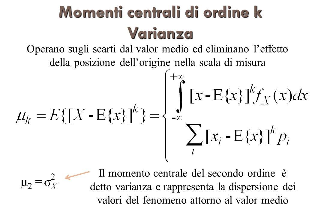 Momenti centrali di ordine k