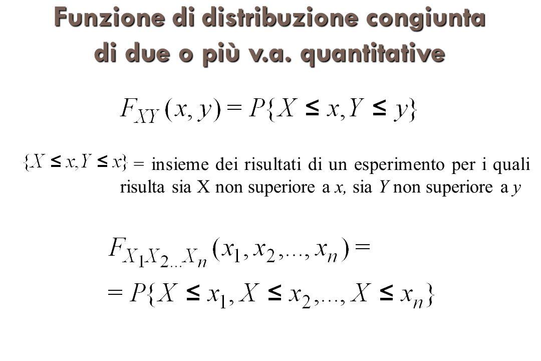 Funzione di distribuzione congiunta di due o più v.a. quantitative