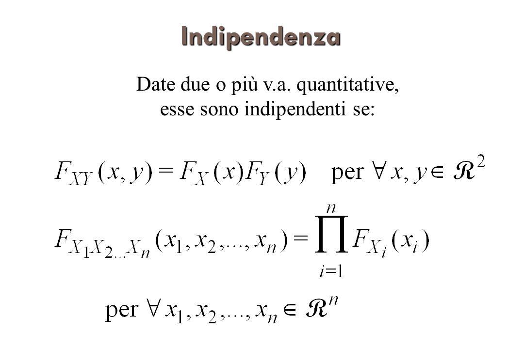 Date due o più v.a. quantitative, esse sono indipendenti se: