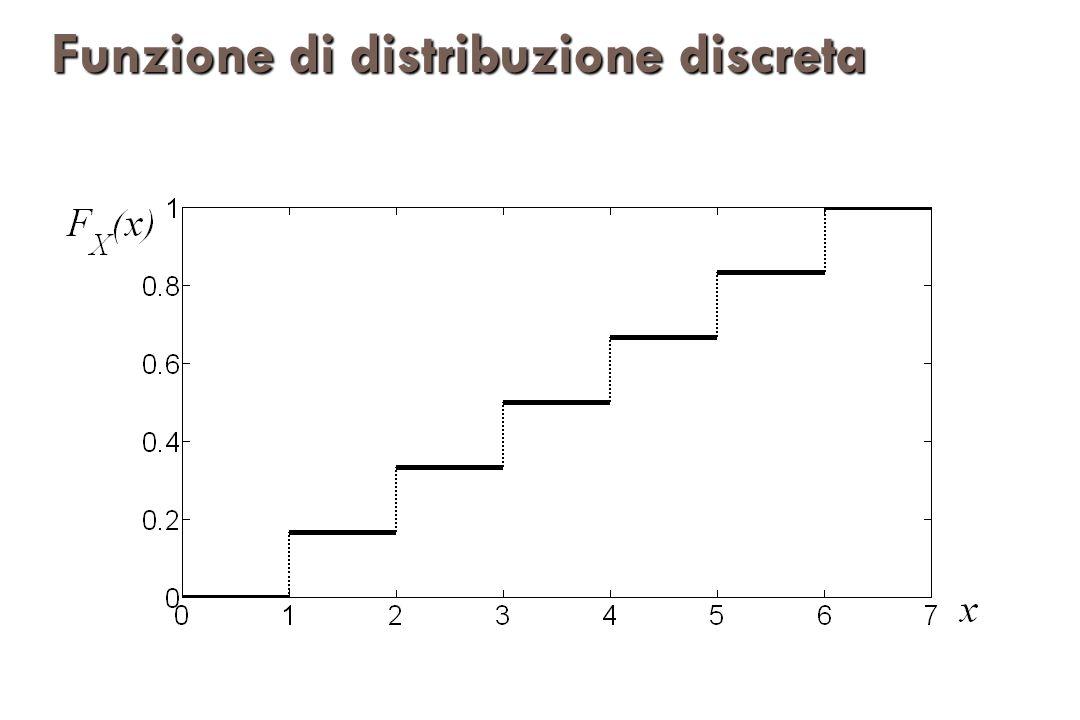 Funzione di distribuzione discreta