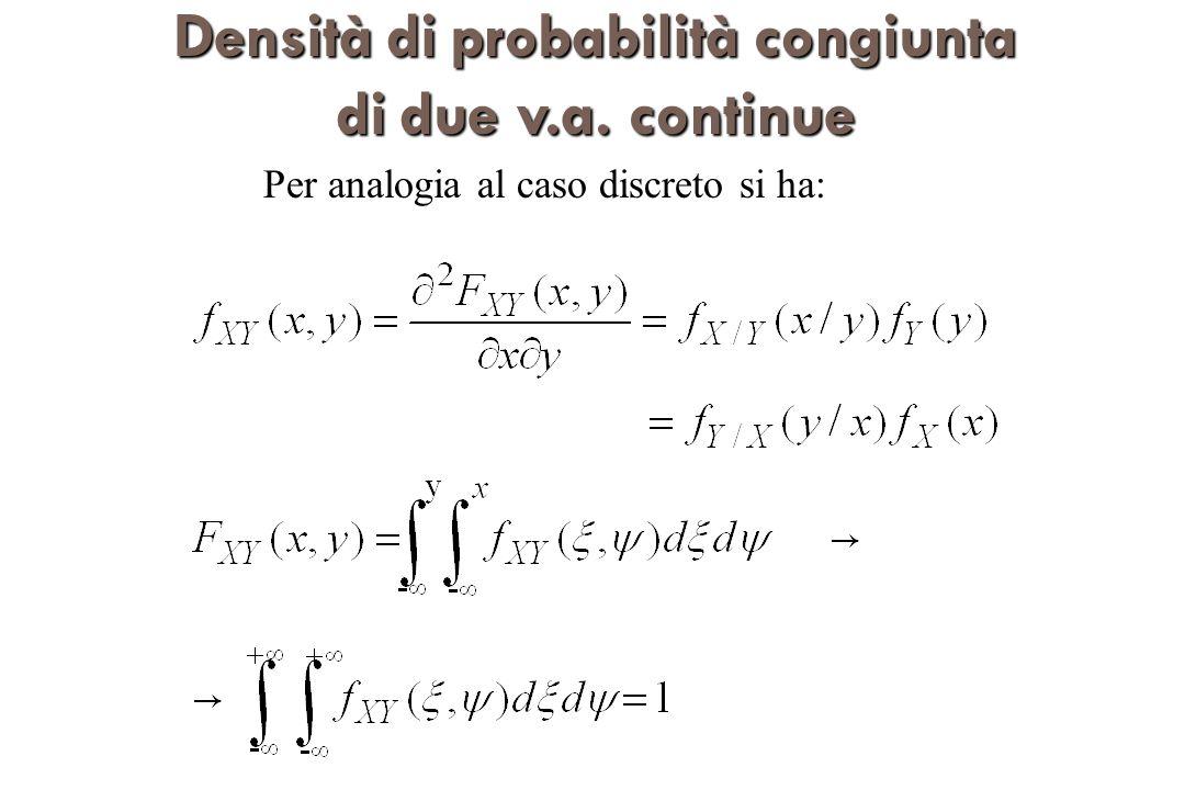 Densità di probabilità congiunta di due v.a. continue