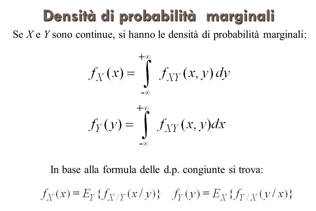 Densità di probabilità marginali