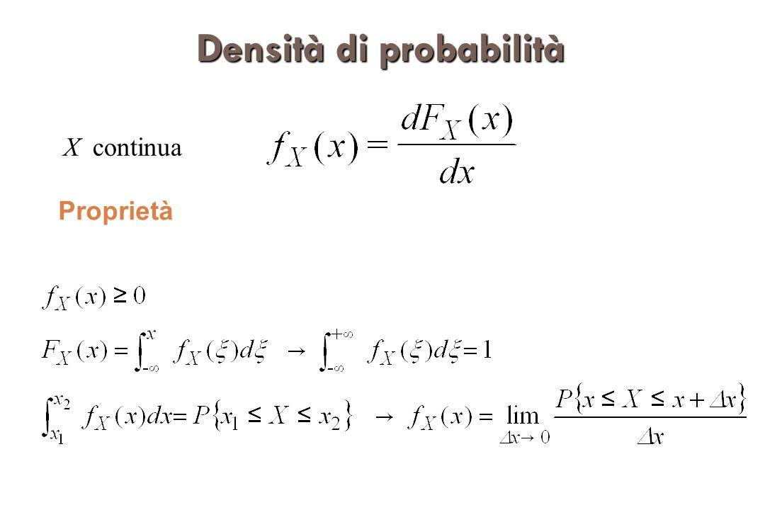 Densità di probabilità