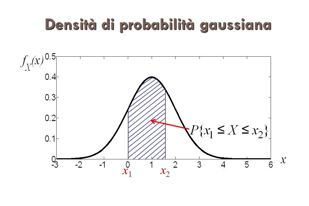 Densità di probabilità gaussiana