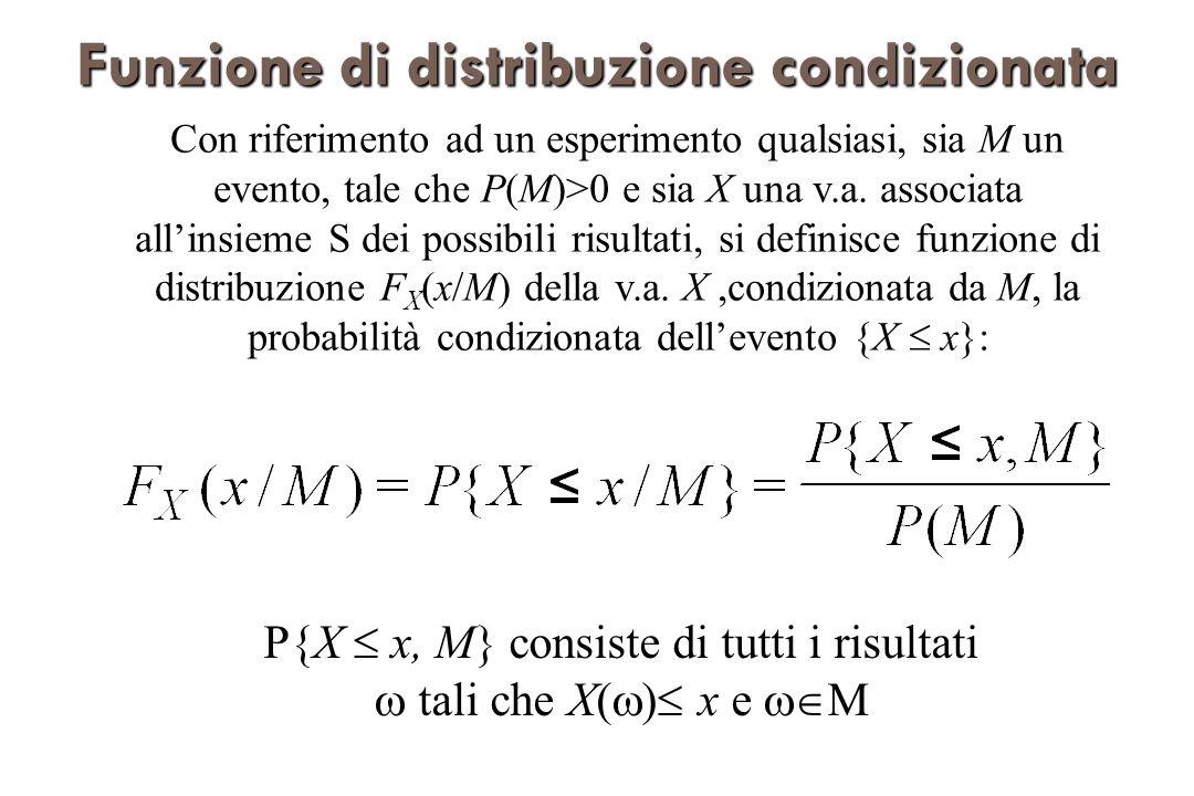 Funzione di distribuzione condizionata