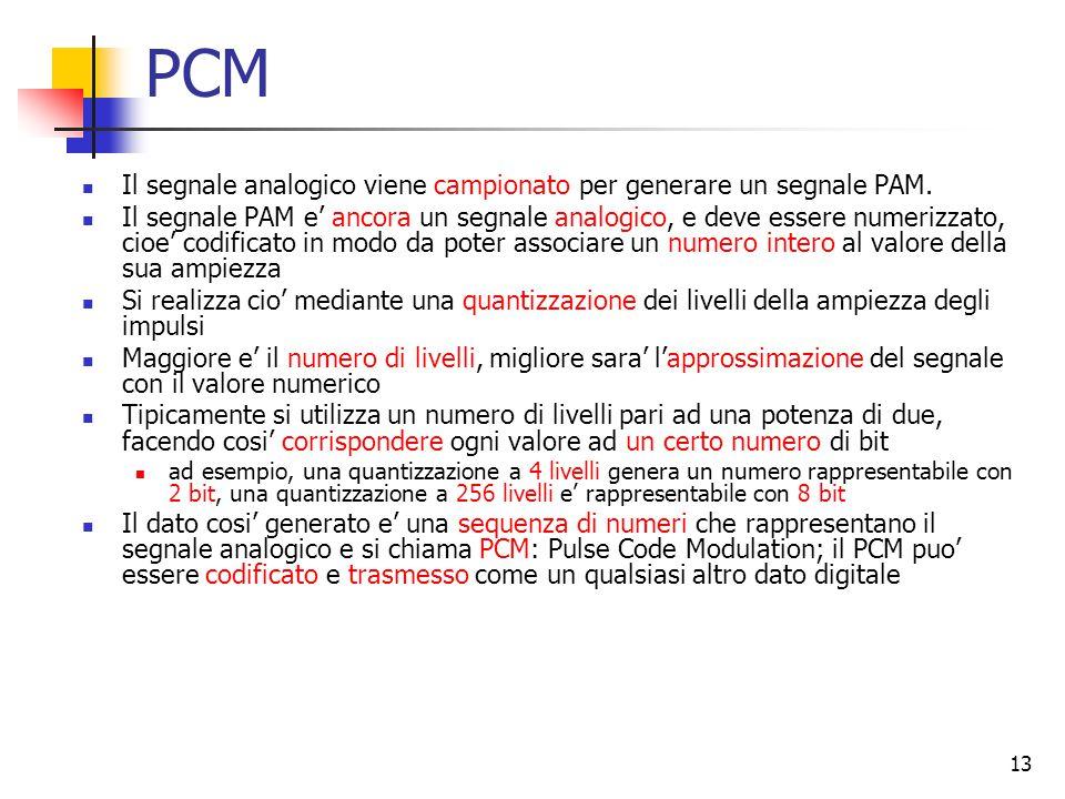 PCM Il segnale analogico viene campionato per generare un segnale PAM.