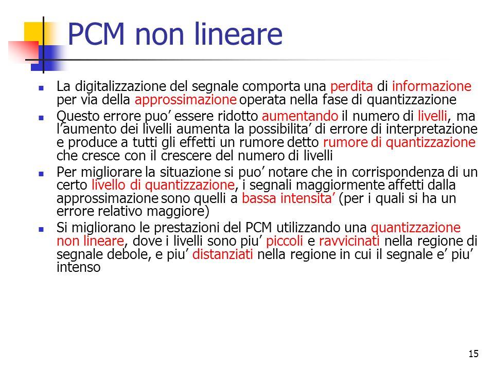 PCM non lineare