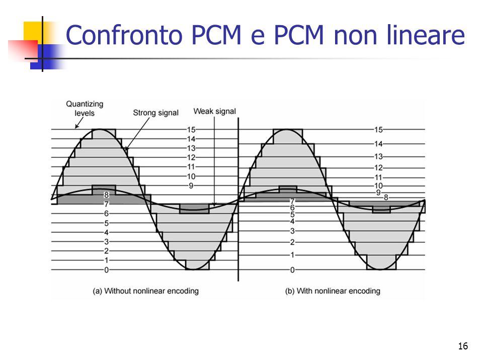 Confronto PCM e PCM non lineare
