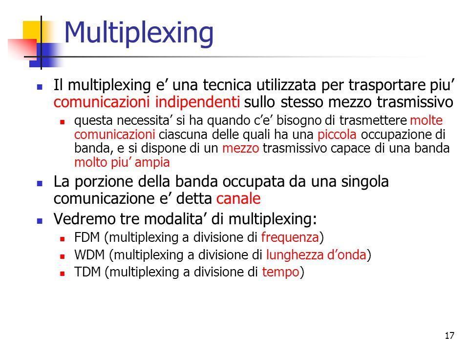 Multiplexing Il multiplexing e' una tecnica utilizzata per trasportare piu' comunicazioni indipendenti sullo stesso mezzo trasmissivo.