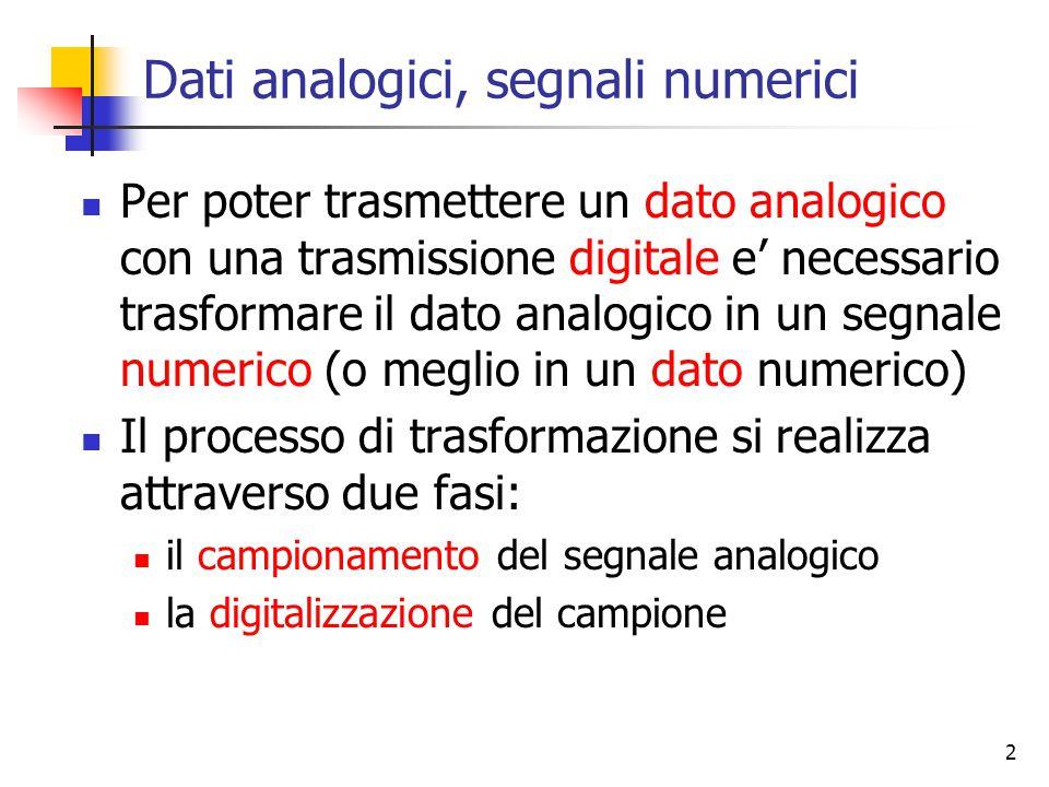 Dati analogici, segnali numerici