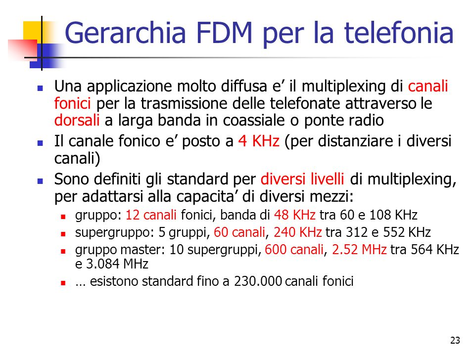 Gerarchia FDM per la telefonia