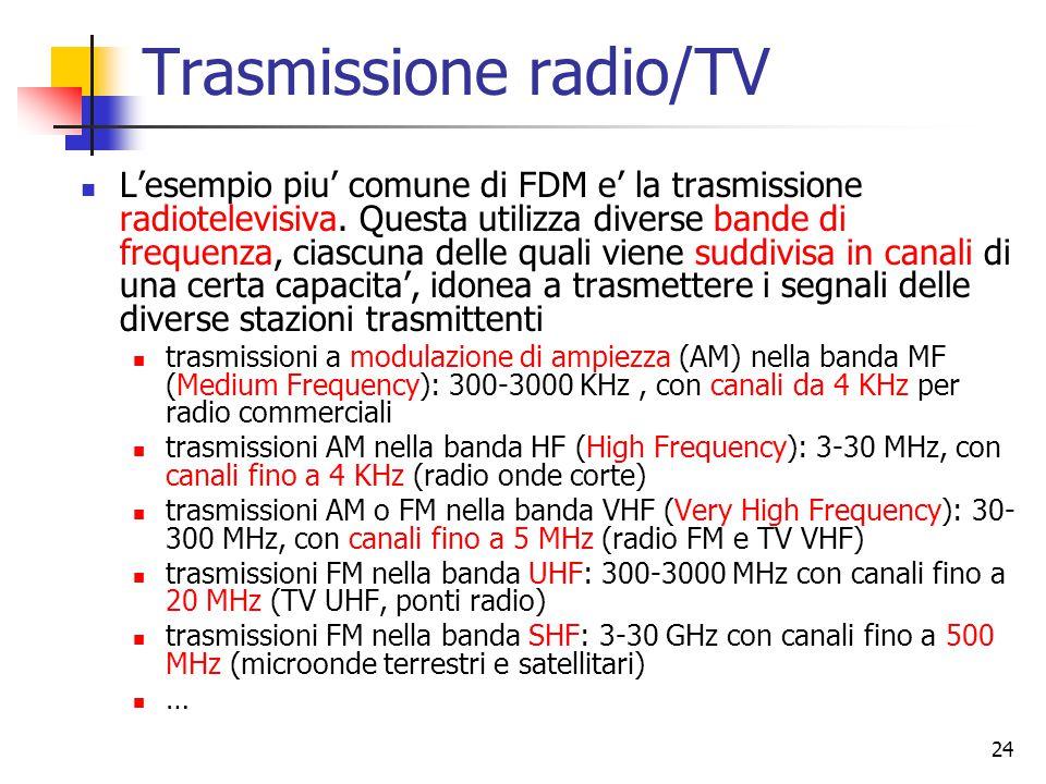 Trasmissione radio/TV