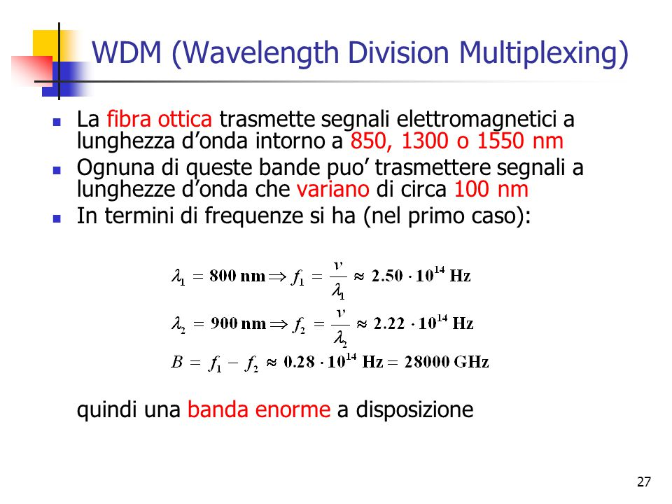 WDM (Wavelength Division Multiplexing)