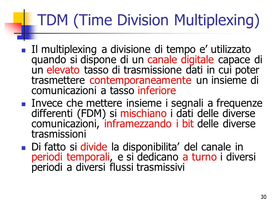 TDM (Time Division Multiplexing)