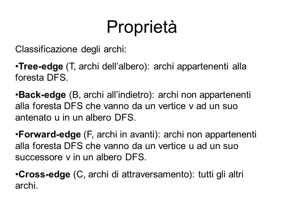 Proprietà Classificazione degli archi: