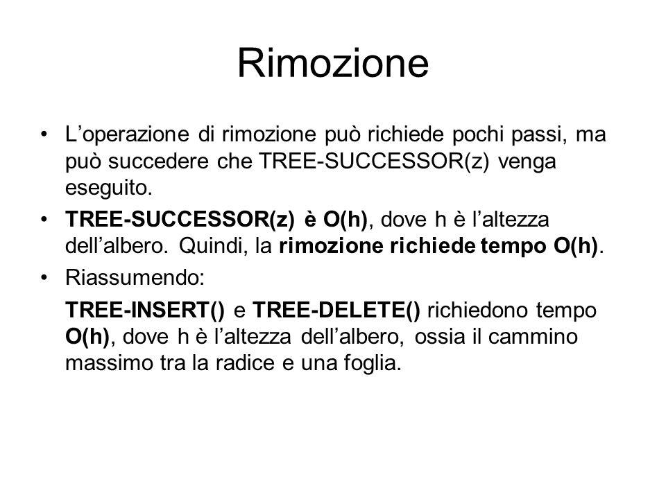 Rimozione L'operazione di rimozione può richiede pochi passi, ma può succedere che TREE-SUCCESSOR(z) venga eseguito.