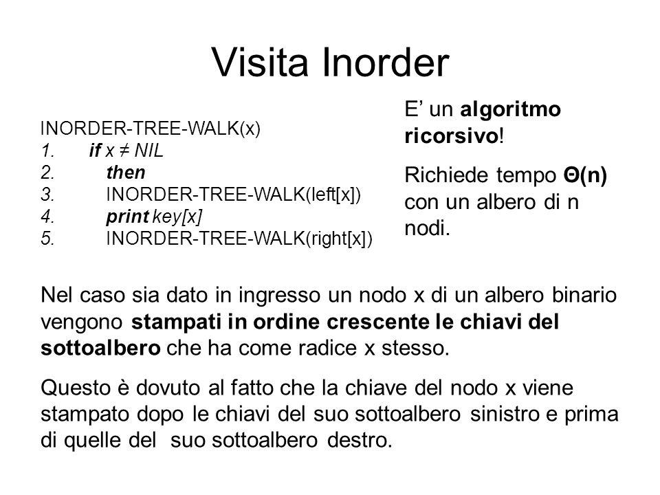 Visita Inorder E' un algoritmo ricorsivo!