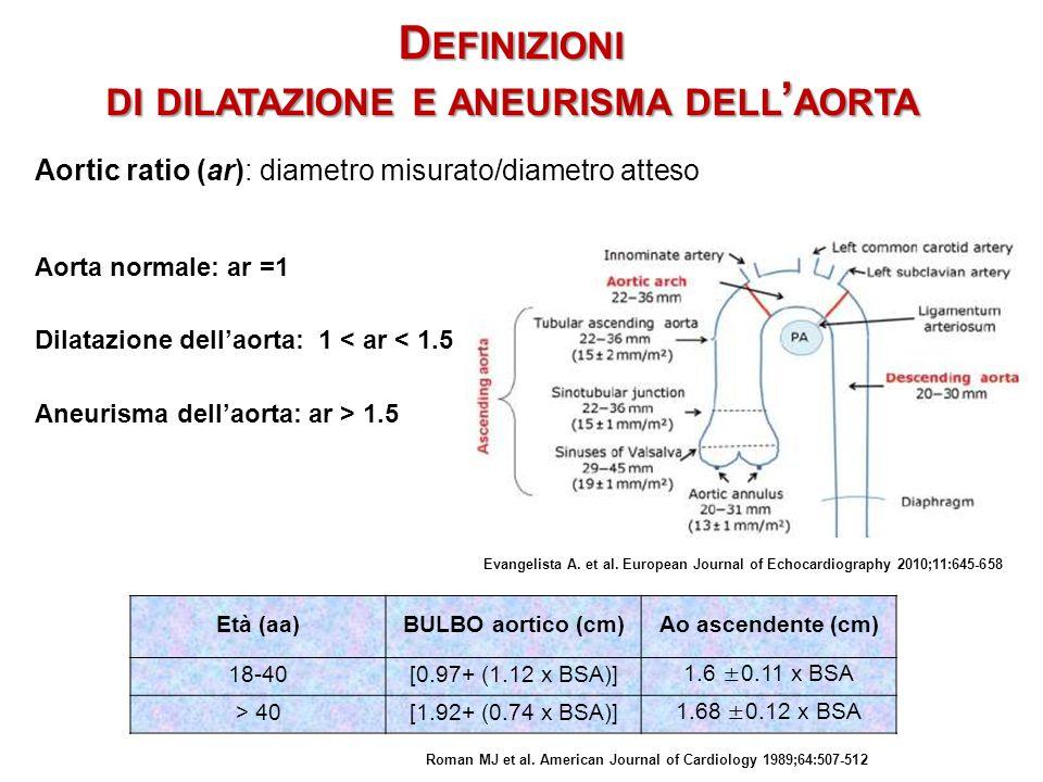 Definizioni di dilatazione e aneurisma dell'aorta