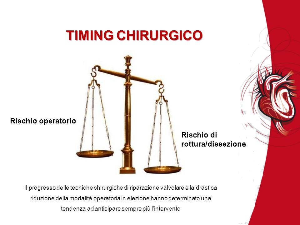 TIMING CHIRURGICO Rischio operatorio Rischio di rottura/dissezione
