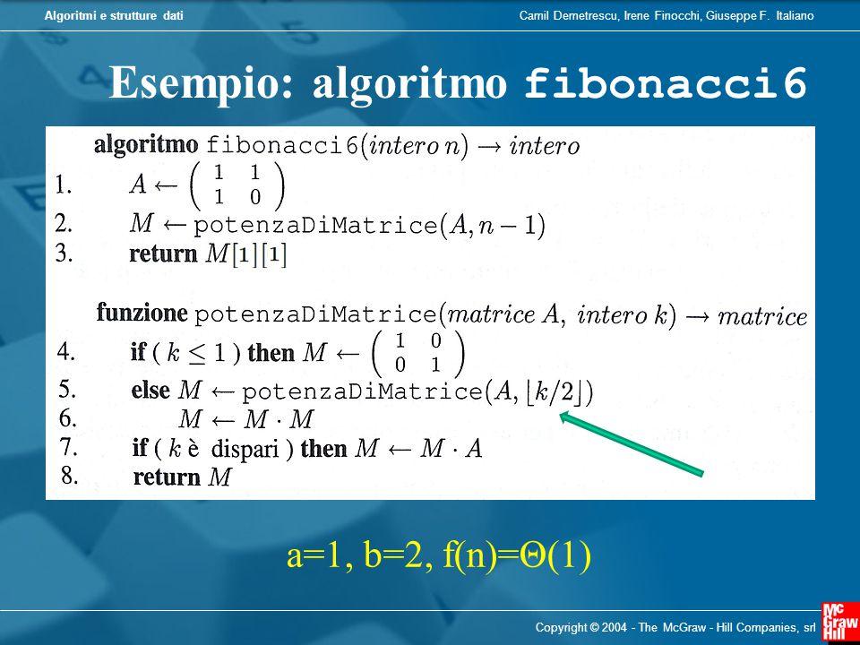 Esempio: algoritmo fibonacci6