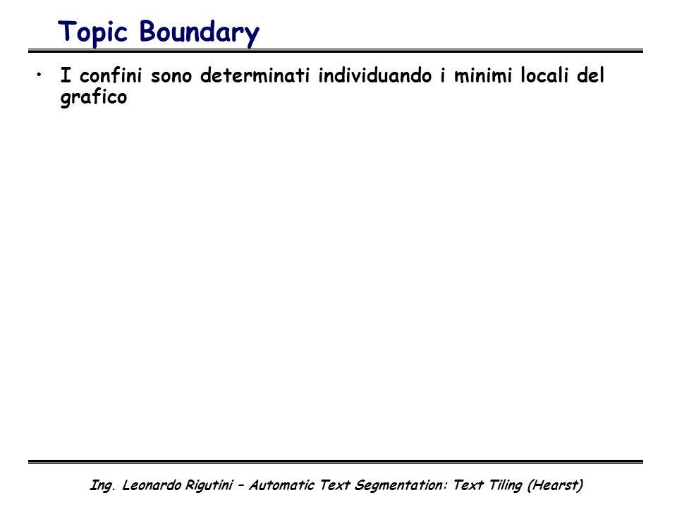 Topic Boundary I confini sono determinati individuando i minimi locali del grafico.