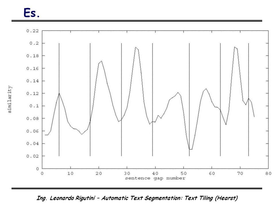 Es. Ing. Leonardo Rigutini – Automatic Text Segmentation: Text Tiling (Hearst)