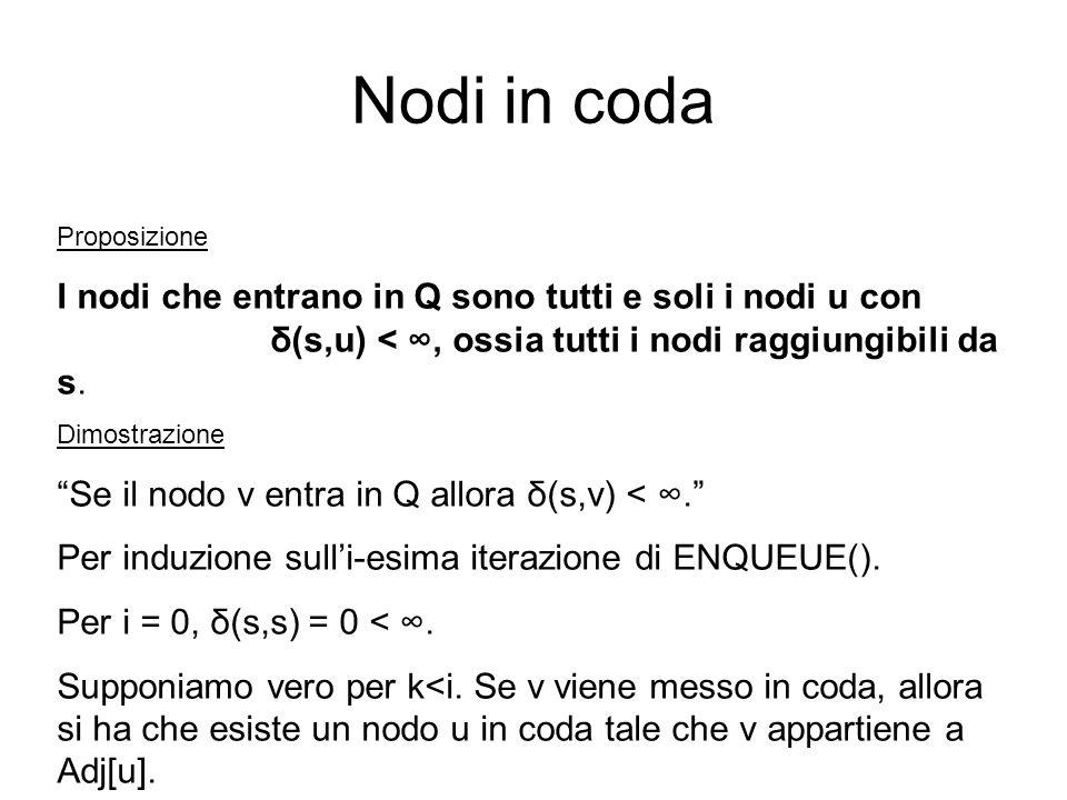 Nodi in coda Proposizione. I nodi che entrano in Q sono tutti e soli i nodi u con δ(s,u) < ∞, ossia tutti i nodi raggiungibili da s.