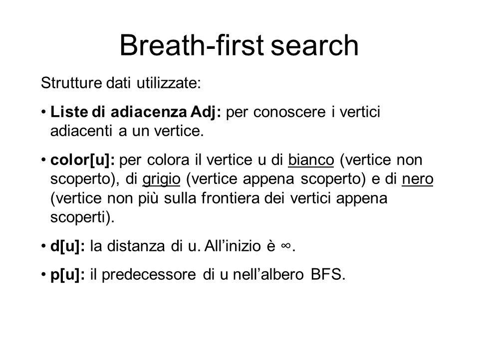 Breath-first search Strutture dati utilizzate: