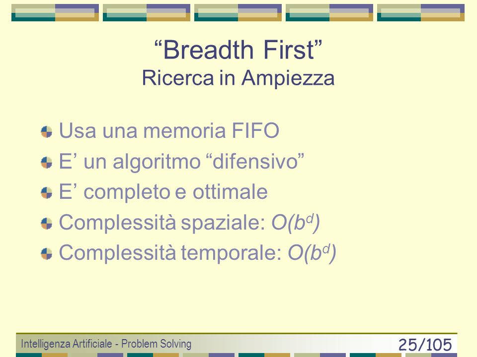 Breadth First Ricerca in Ampiezza