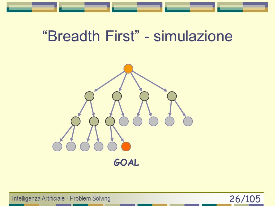 Breadth First - simulazione