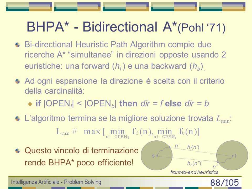 BHPA* - Bidirectional A*(Pohl '71)