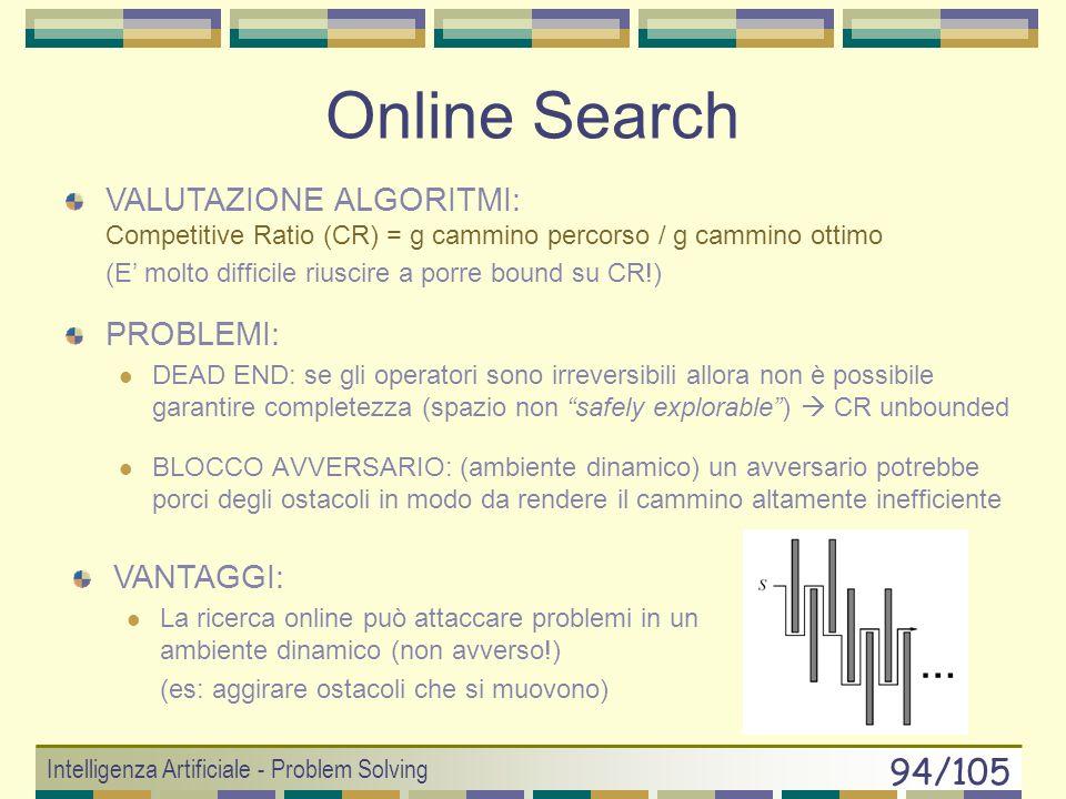 Online SearchVALUTAZIONE ALGORITMI: Competitive Ratio (CR) = g cammino percorso / g cammino ottimo.