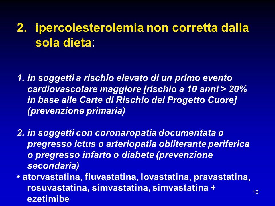 ipercolesterolemia non corretta dalla sola dieta: