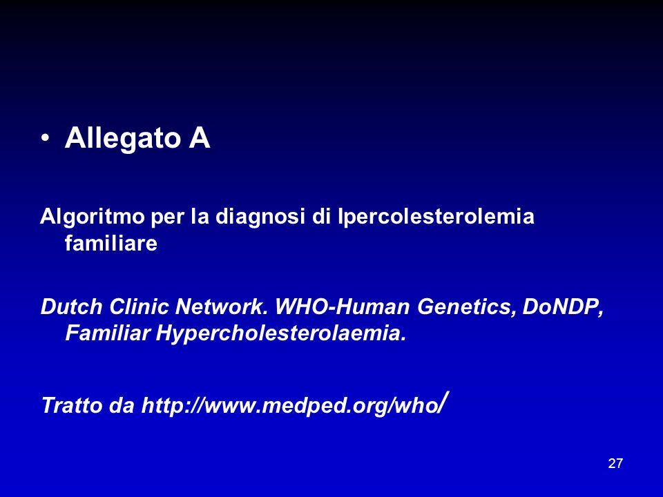 Allegato A Algoritmo per la diagnosi di Ipercolesterolemia familiare
