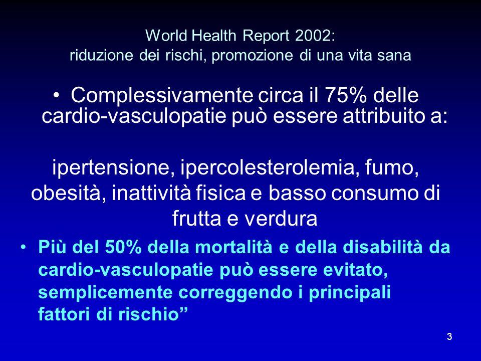 ipertensione, ipercolesterolemia, fumo,