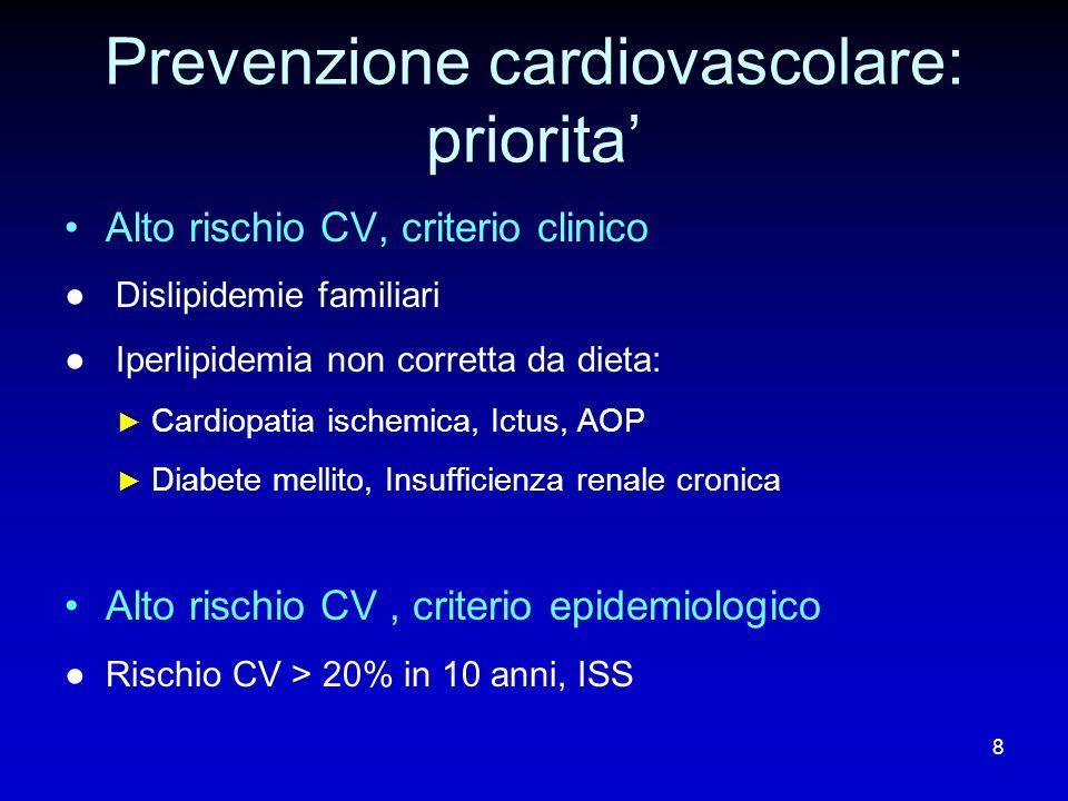 Prevenzione cardiovascolare: priorita'