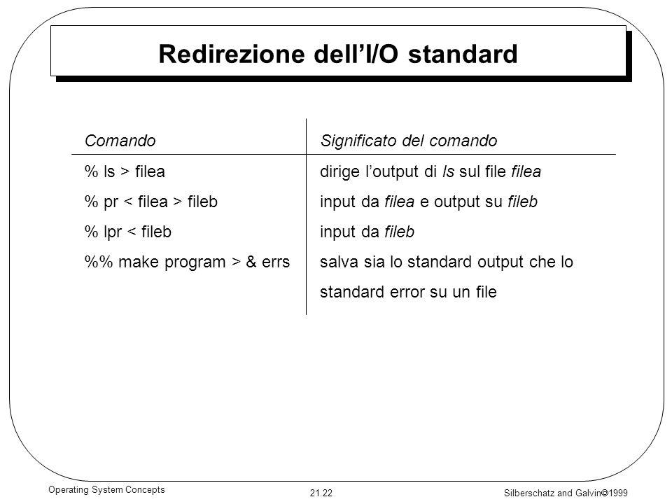 Redirezione dell'I/O standard